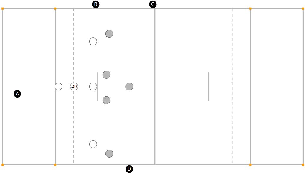 Schiedsrichterpositionen